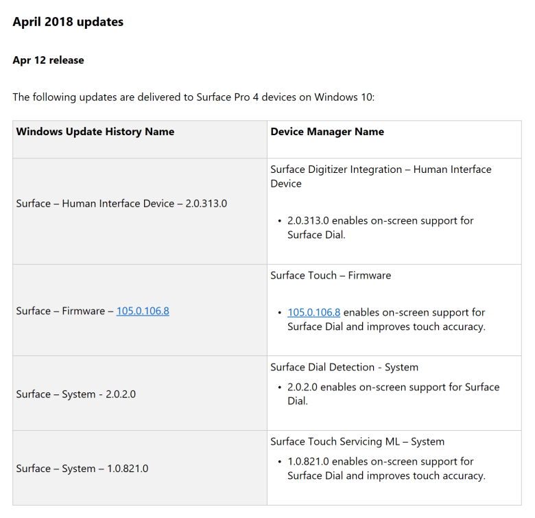 Surface-Update-History